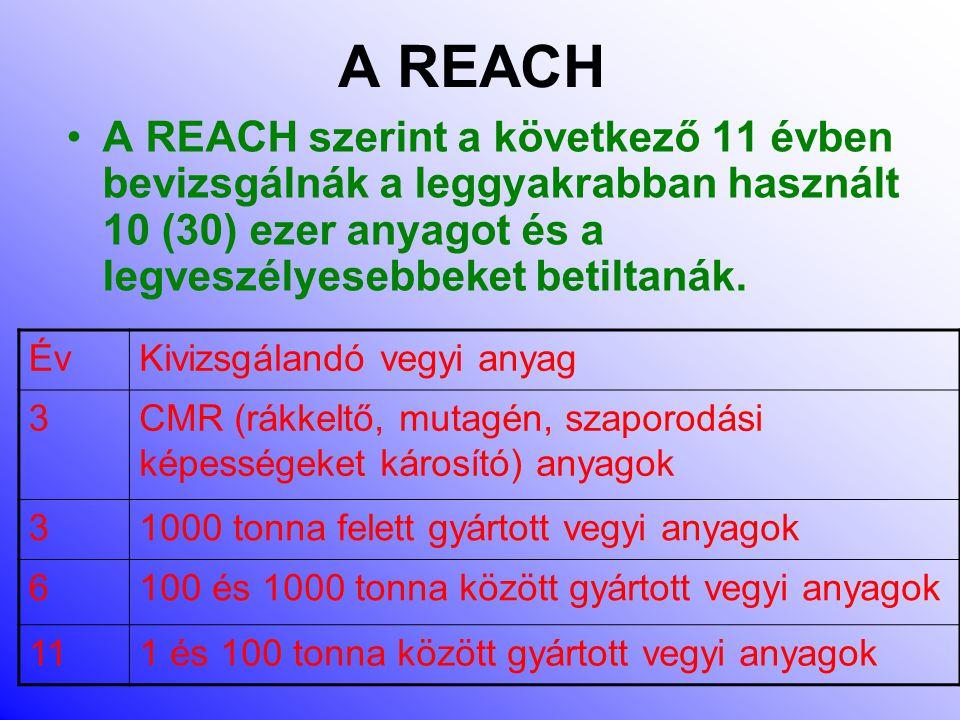 A REACH A REACH szerint a következő 11 évben bevizsgálnák a leggyakrabban használt 10 (30) ezer anyagot és a legveszélyesebbeket betiltanák.