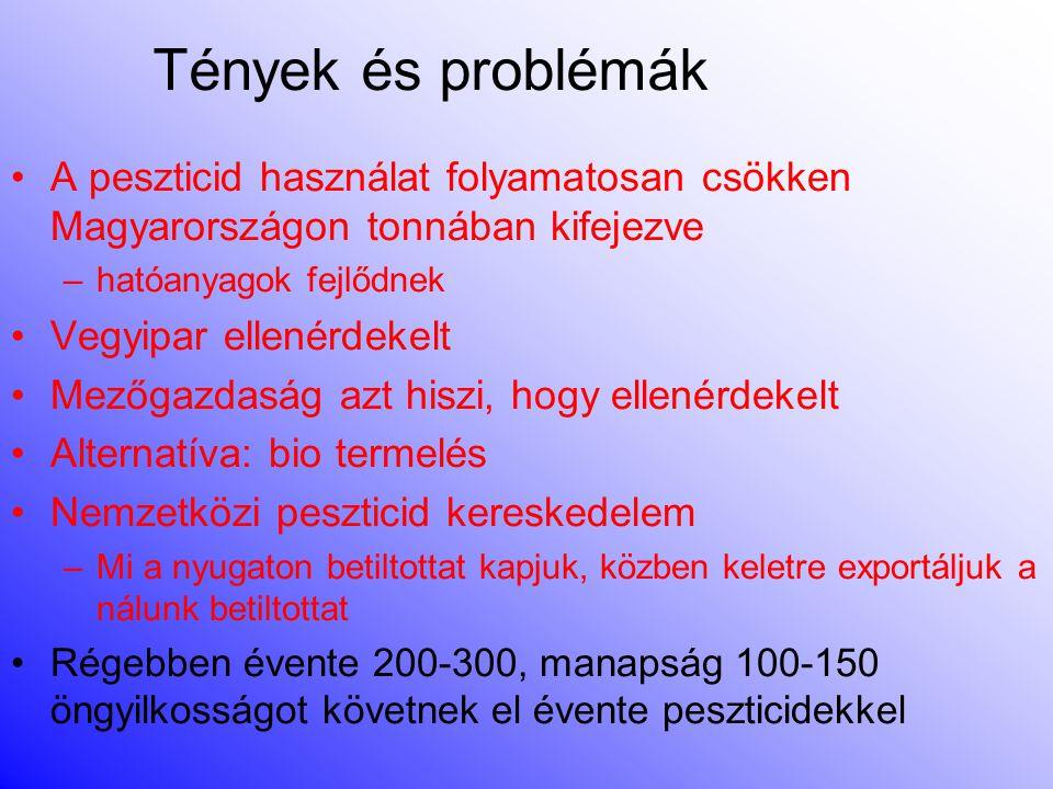 Tények és problémák A peszticid használat folyamatosan csökken Magyarországon tonnában kifejezve. hatóanyagok fejlődnek.