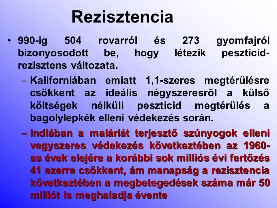 Rezisztencia 990-ig 504 rovarról és 273 gyomfajról bizonyosodott be, hogy létezik peszticid-rezisztens változata.