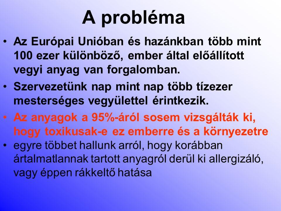 A probléma Az Európai Unióban és hazánkban több mint 100 ezer különböző, ember által előállított vegyi anyag van forgalomban.