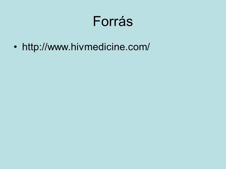 Forrás http://www.hivmedicine.com/