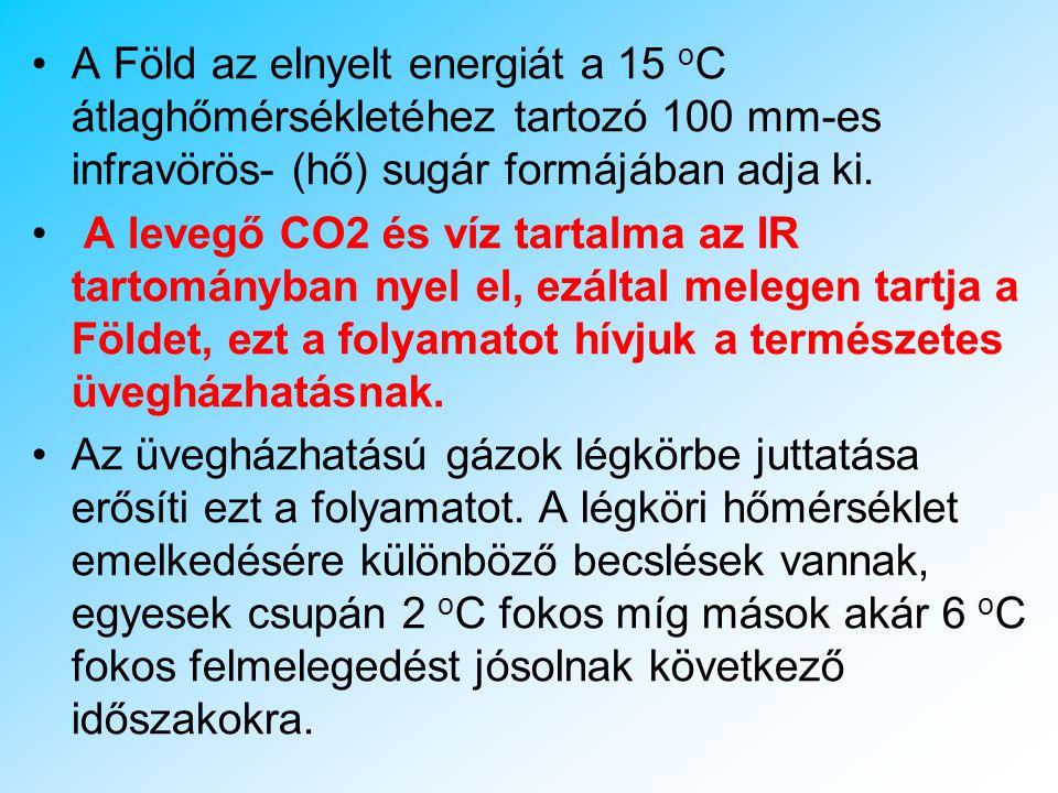 A Föld az elnyelt energiát a 15 oC átlaghőmérsékletéhez tartozó 100 mm-es infravörös- (hő) sugár formájában adja ki.