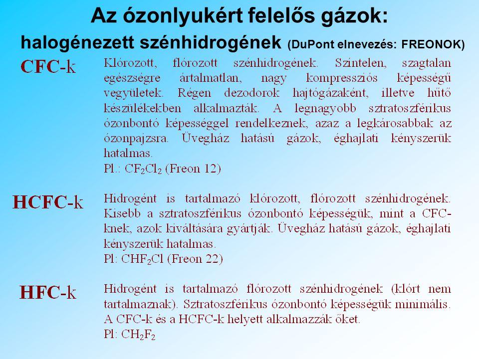 Az ózonlyukért felelős gázok: halogénezett szénhidrogének (DuPont elnevezés: FREONOK)