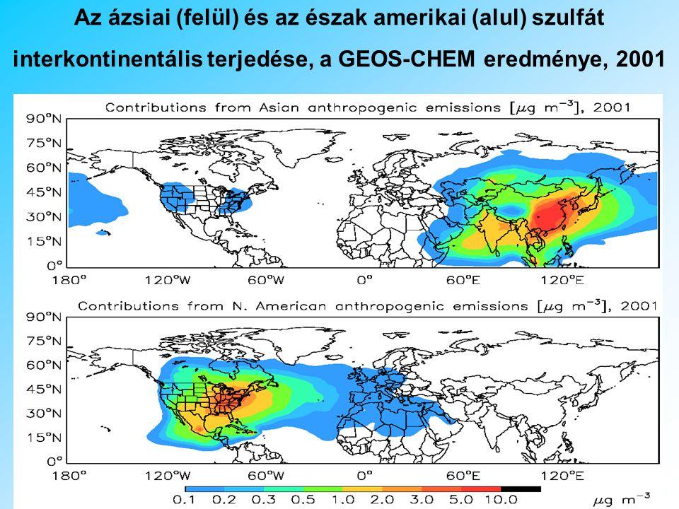 Az ázsiai (felül) és az észak amerikai (alul) szulfát interkontinentális terjedése, a GEOS-CHEM eredménye, 2001