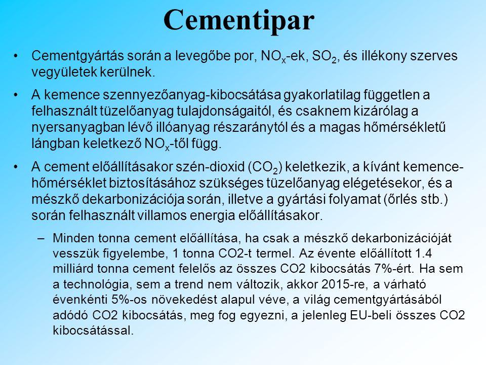 Cementipar Cementgyártás során a levegőbe por, NOx-ek, SO2, és illékony szerves vegyületek kerülnek.