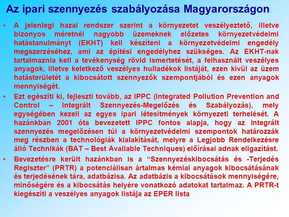 Az ipari szennyezés szabályozása Magyarországon: