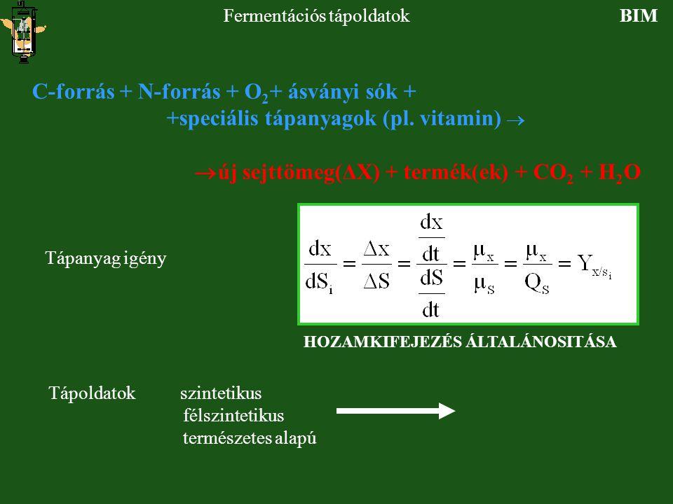C-forrás + N-forrás + O2+ ásványi sók +