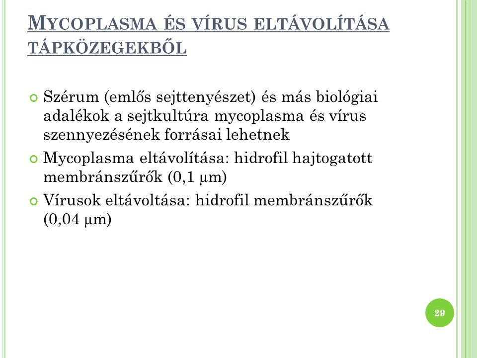 Mycoplasma és vírus eltávolítása tápközegekből
