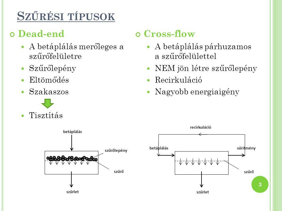 Szűrési típusok Dead-end Cross-flow