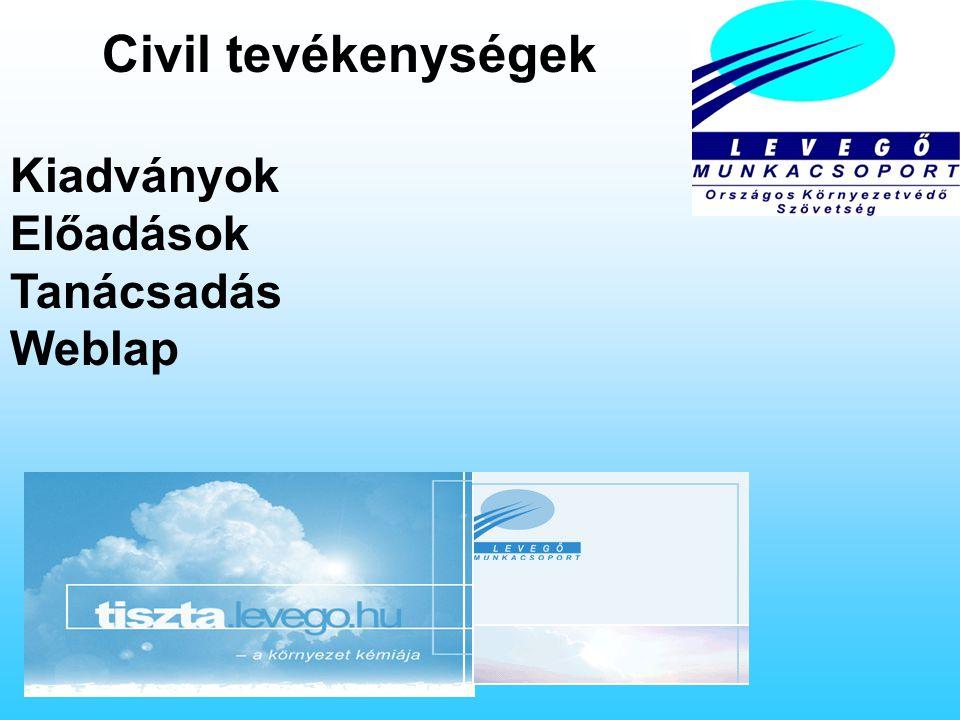 Civil tevékenységek Kiadványok Előadások Tanácsadás Weblap