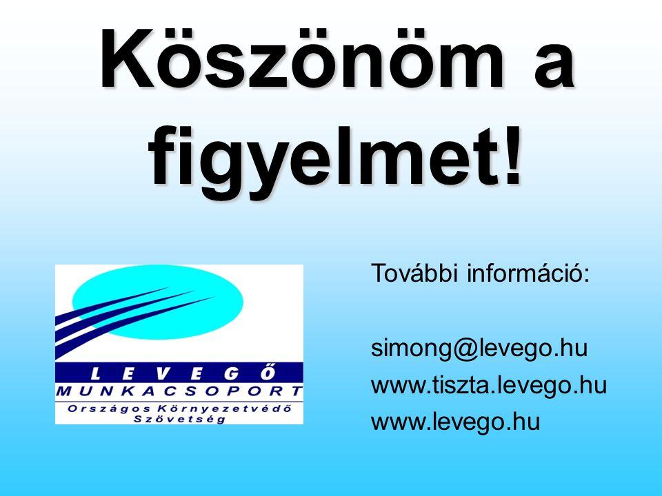 Köszönöm a figyelmet! További információ: simong@levego.hu