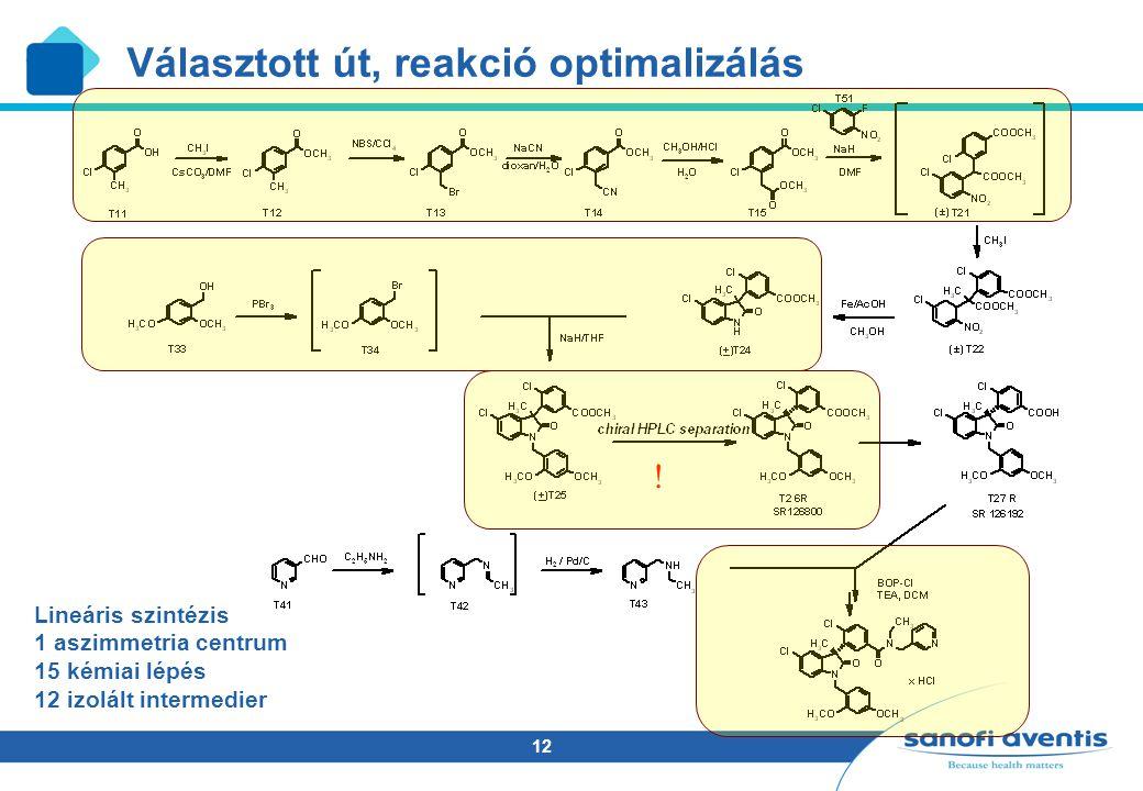 Választott út, reakció optimalizálás