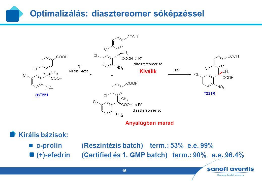 Optimalizálás: diasztereomer sóképzéssel