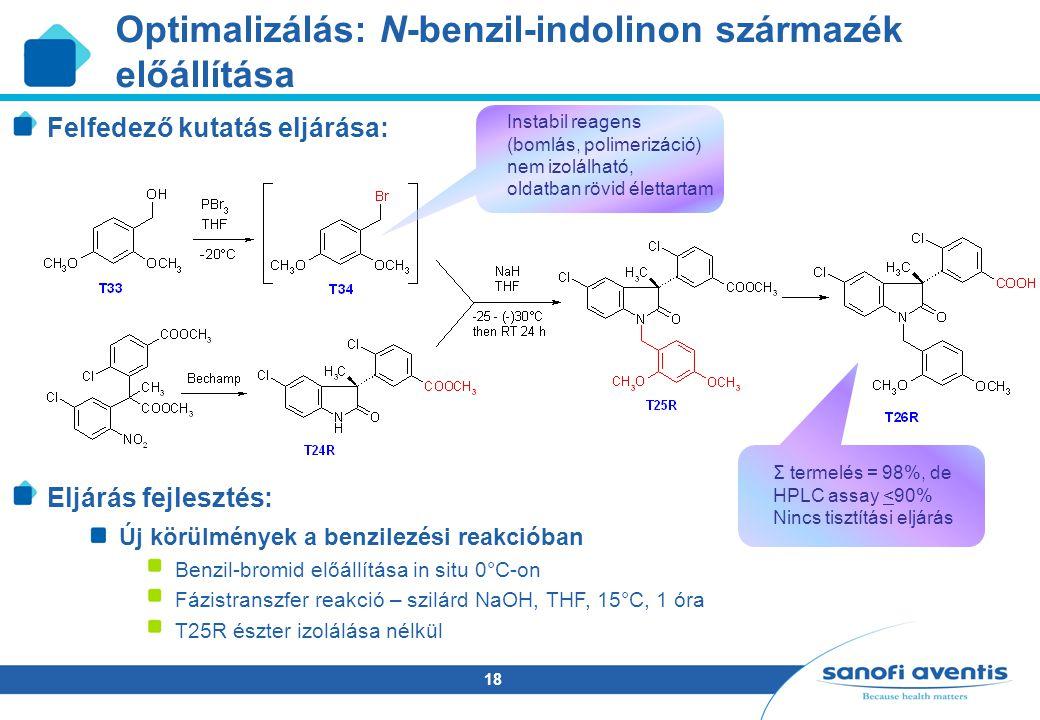 Optimalizálás: N-benzil-indolinon származék előállítása