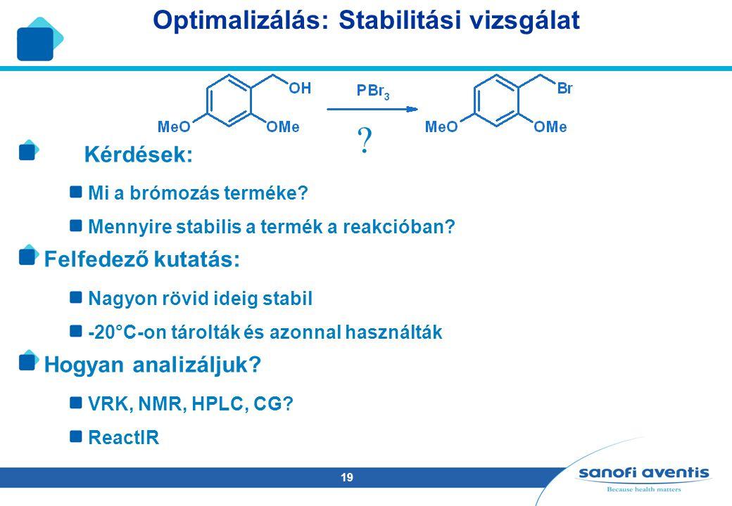 Optimalizálás: Stabilitási vizsgálat
