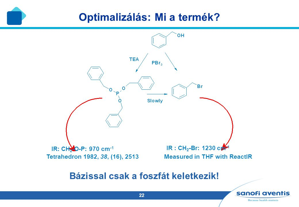 Optimalizálás: Mi a termék Bázissal csak a foszfát keletkezik!