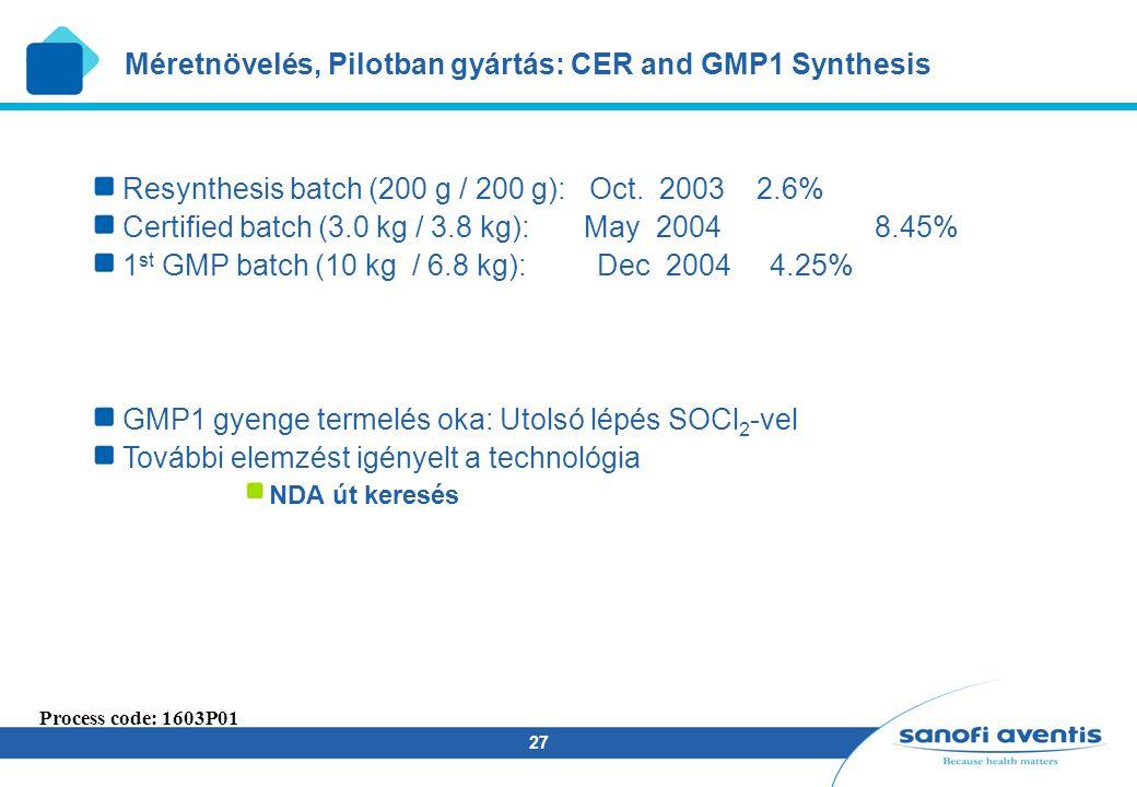 Méretnövelés, Pilotban gyártás: CER and GMP1 Synthesis