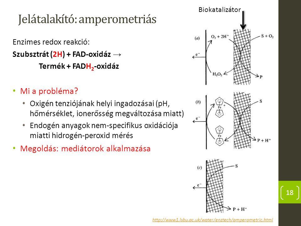Jelátalakító: amperometriás