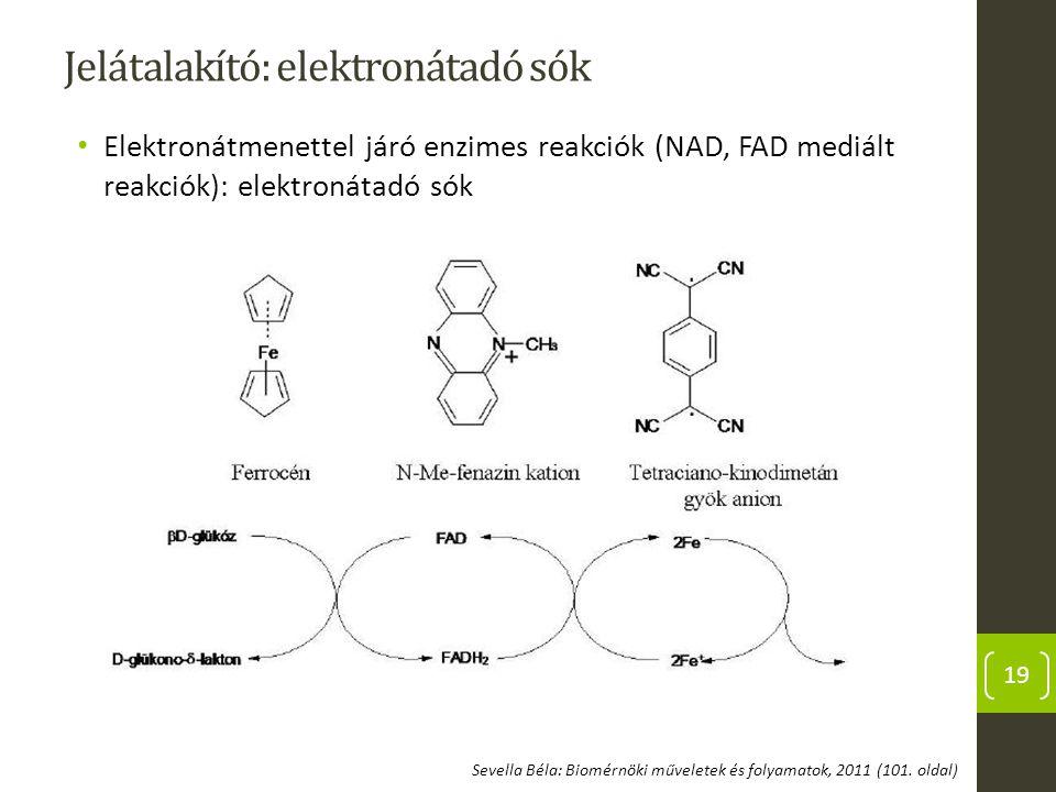 Jelátalakító: elektronátadó sók