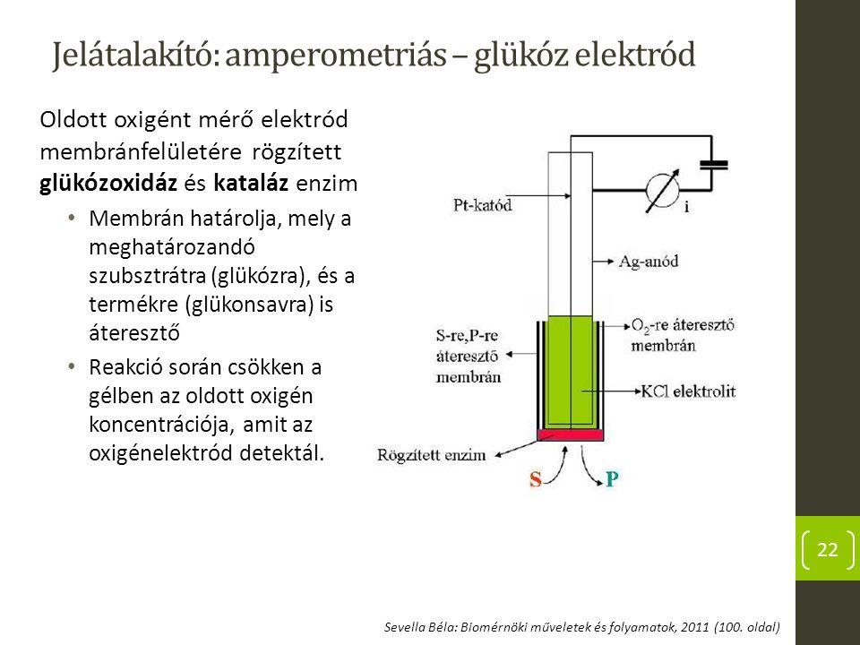 Jelátalakító: amperometriás – glükóz elektród
