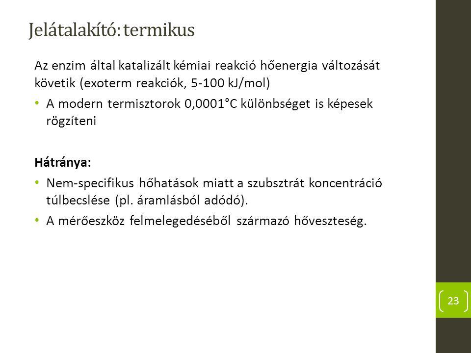 Jelátalakító: termikus