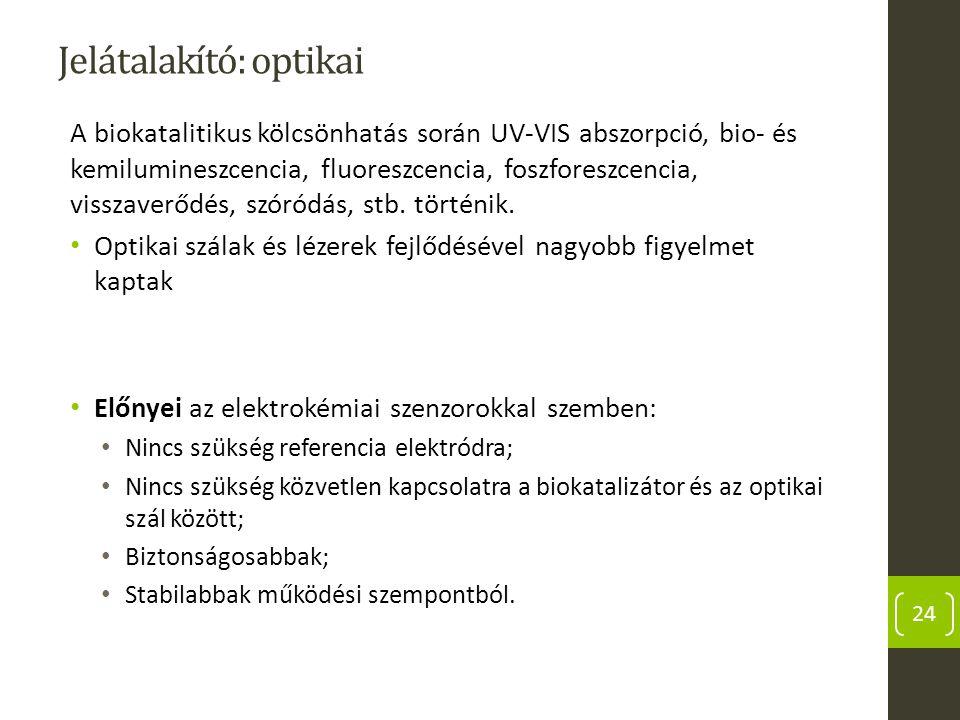 Jelátalakító: optikai