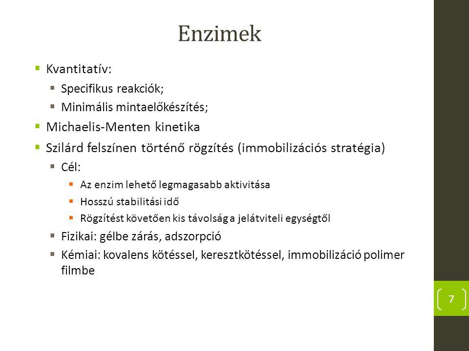 Enzimek Kvantitatív: Michaelis-Menten kinetika