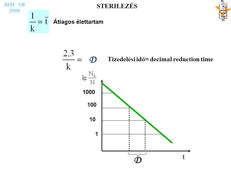 D D t STERILEZÉS Tizedelési idő= decimal reduction time