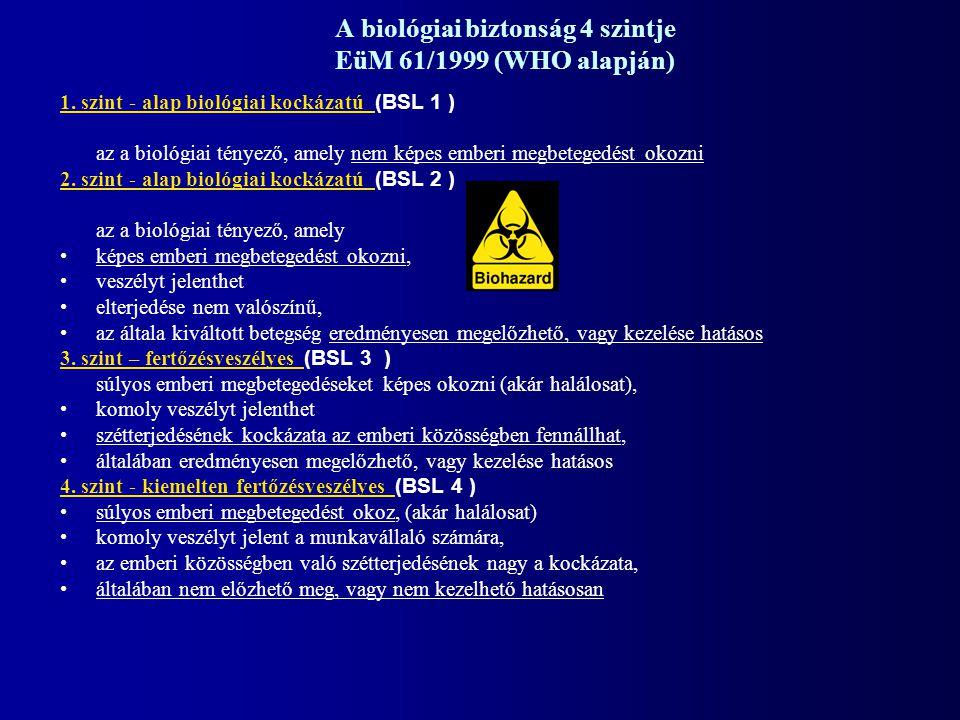 A biológiai biztonság 4 szintje EüM 61/1999 (WHO alapján)