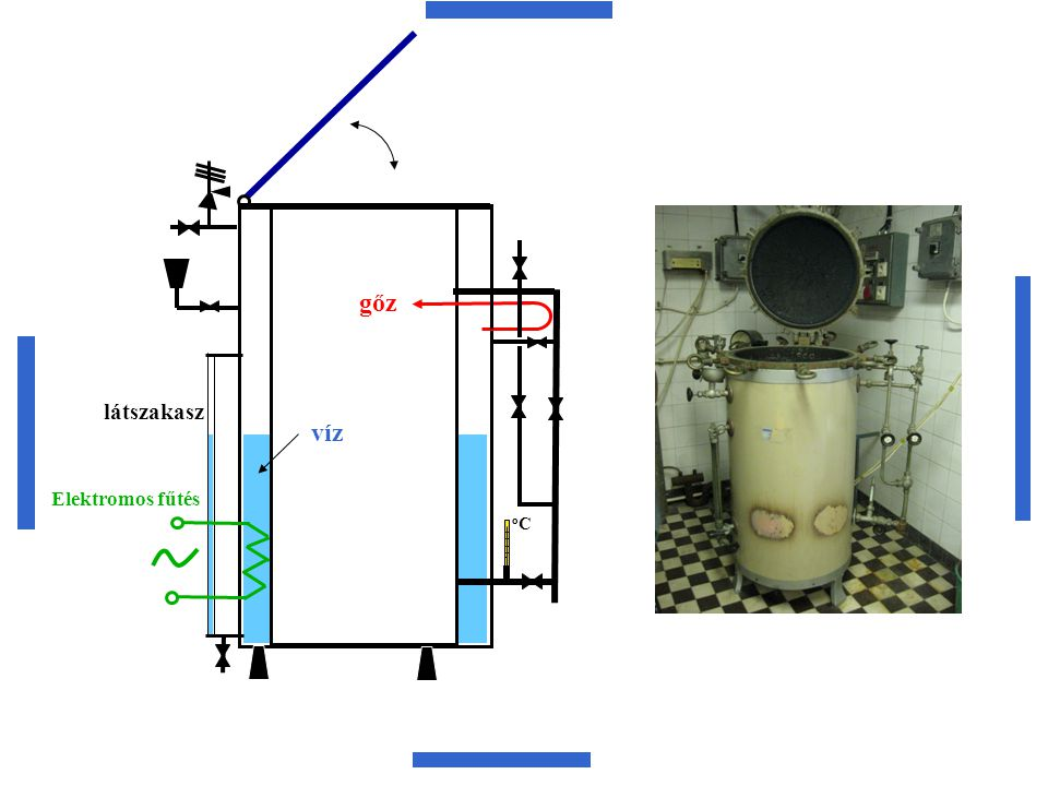 oC gőz víz Elektromos fűtés látszakasz