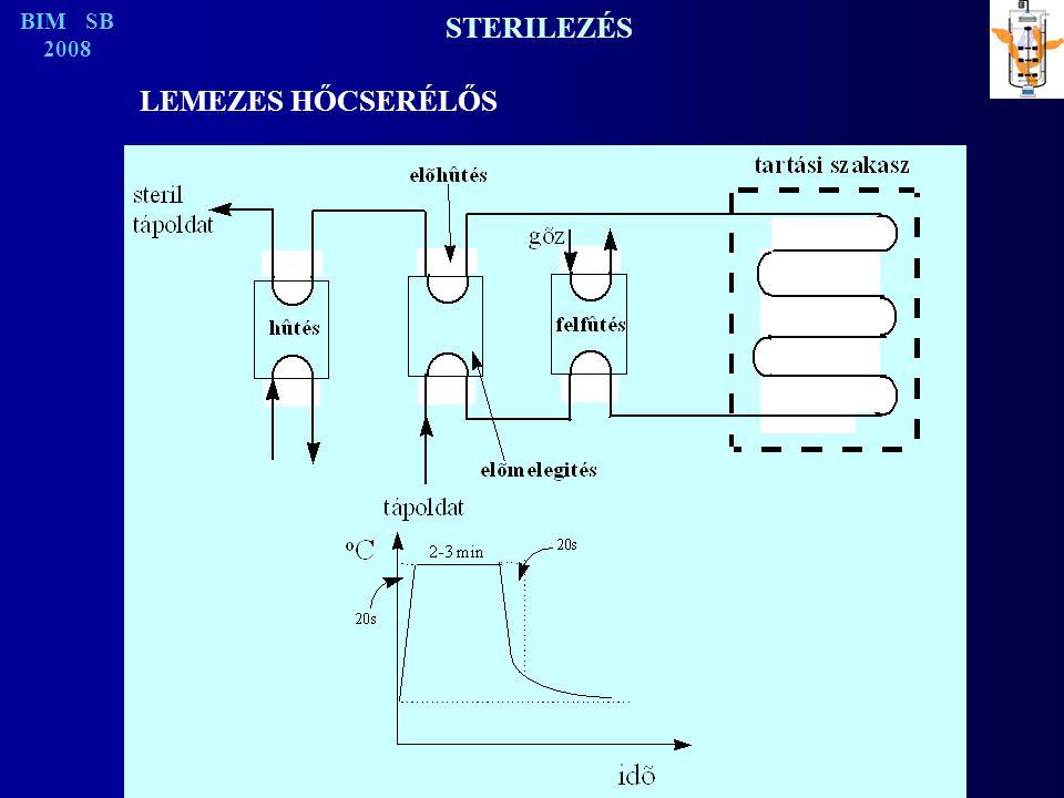 BIM SB 2008 STERILEZÉS LEMEZES HŐCSERÉLŐS