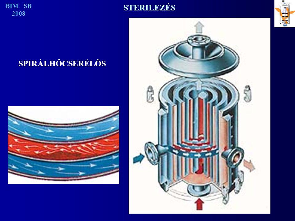 BIM SB 2008 STERILEZÉS SPIRÁLHŐCSERÉLŐS