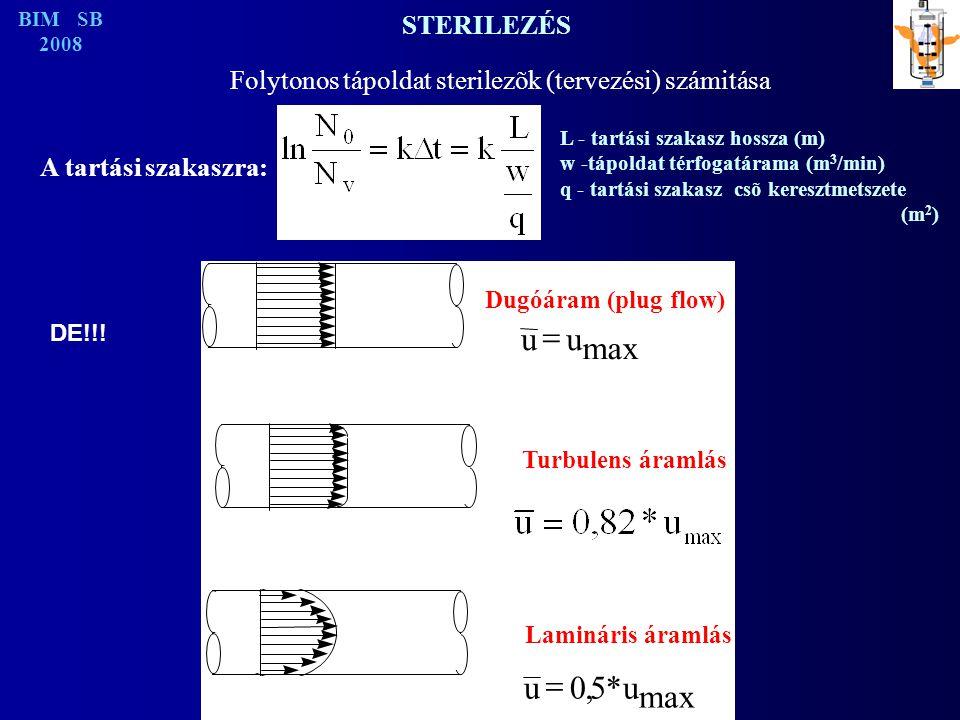 BIM SB 2008. STERILEZÉS. Folytonos tápoldat sterilezõk (tervezési) számitása. L - tartási szakasz hossza (m)