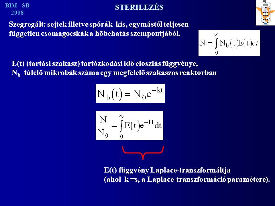 E(t) (tartási szakasz) tartózkodási idő eloszlás függvénye,