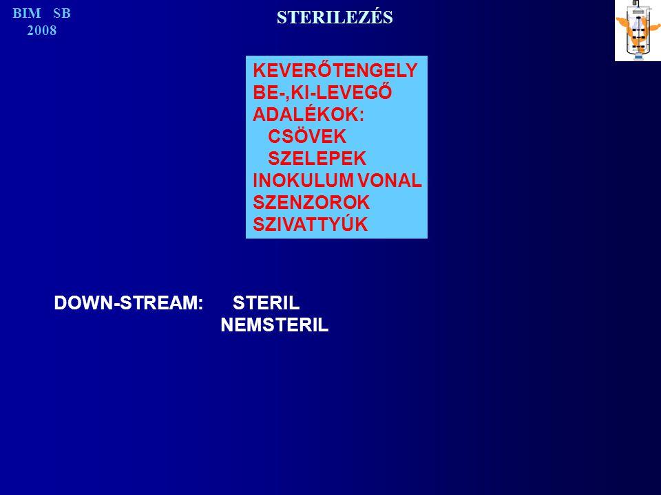 STERILEZÉS KEVERŐTENGELY BE-,KI-LEVEGŐ ADALÉKOK: CSÖVEK SZELEPEK
