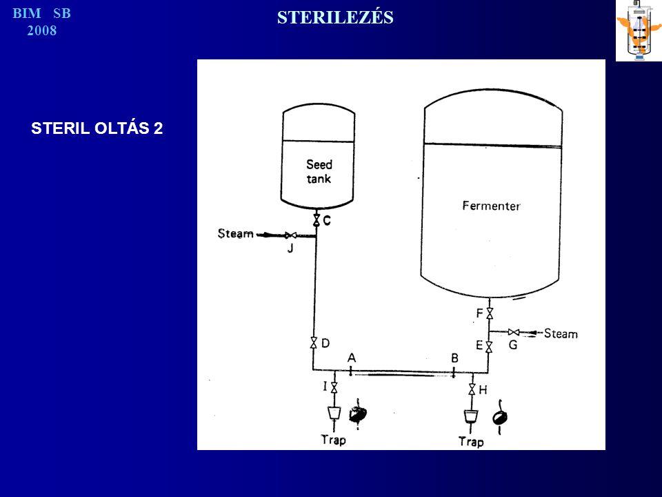 BIM SB 2008 STERILEZÉS STERIL OLTÁS 2