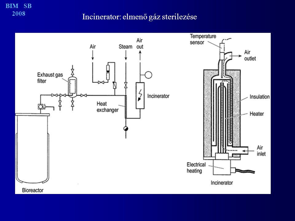 Incinerator: elmenő gáz sterilezése