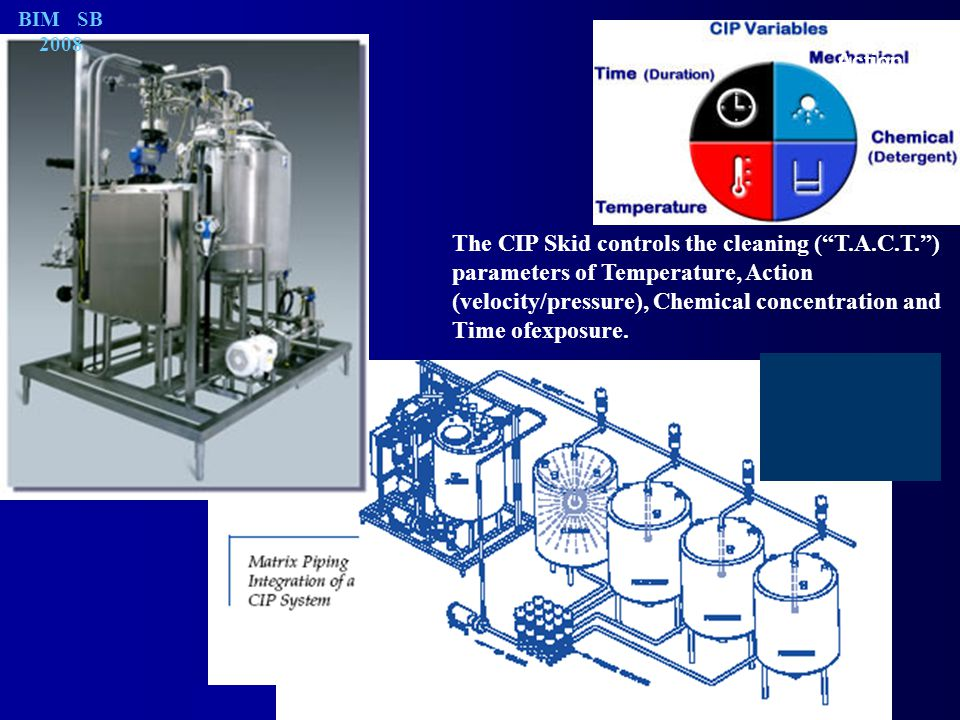 (velocity/pressure), Chemical concentration and Time ofexposure.