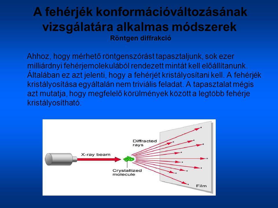 A fehérjék konformációváltozásának vizsgálatára alkalmas módszerek