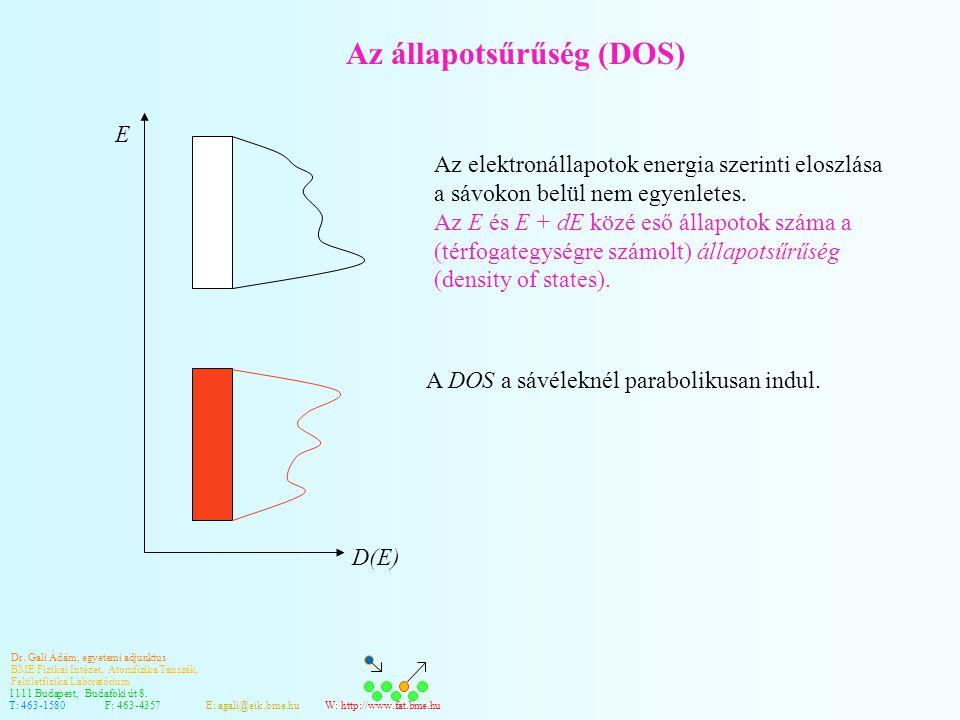 Az állapotsűrűség (DOS)
