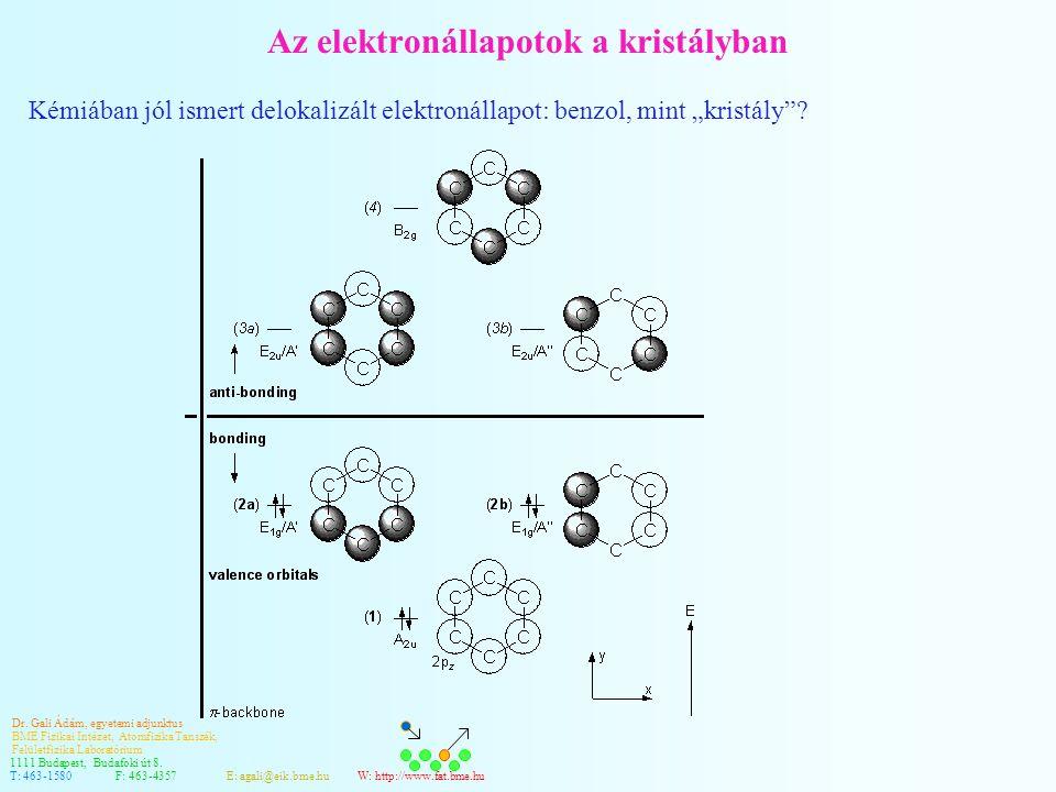 Az elektronállapotok a kristályban