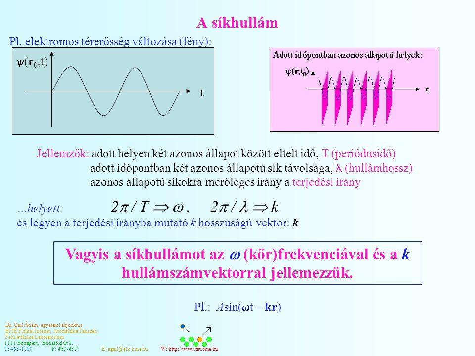 A síkhullám 2 / T   , 2 /   k
