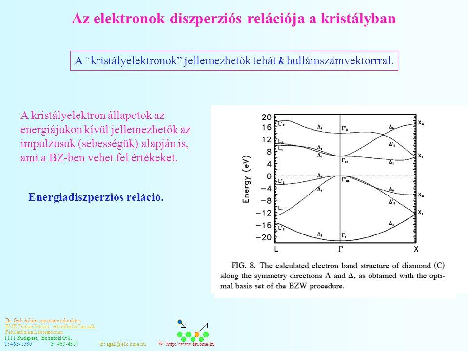 Az elektronok diszperziós relációja a kristályban