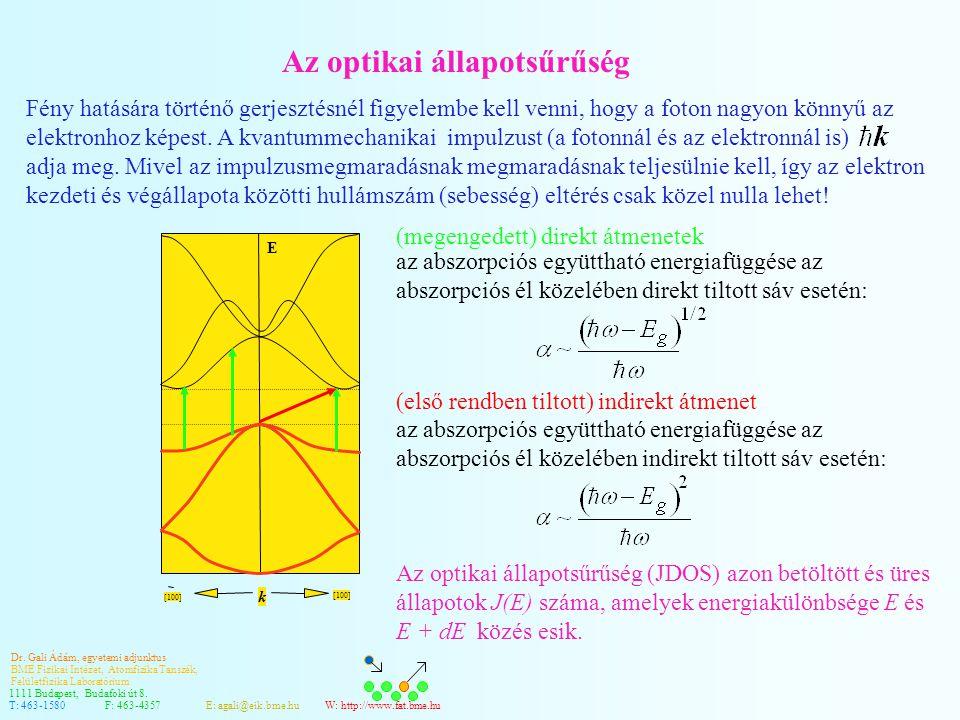 Az optikai állapotsűrűség