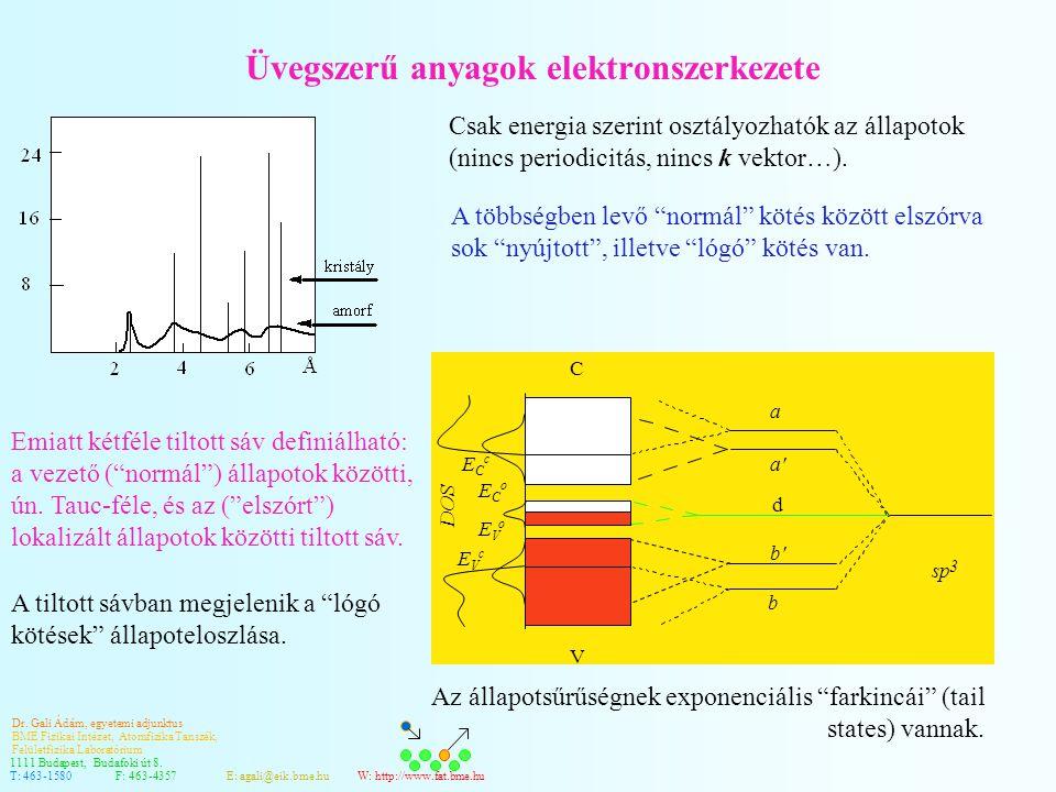 Üvegszerű anyagok elektronszerkezete