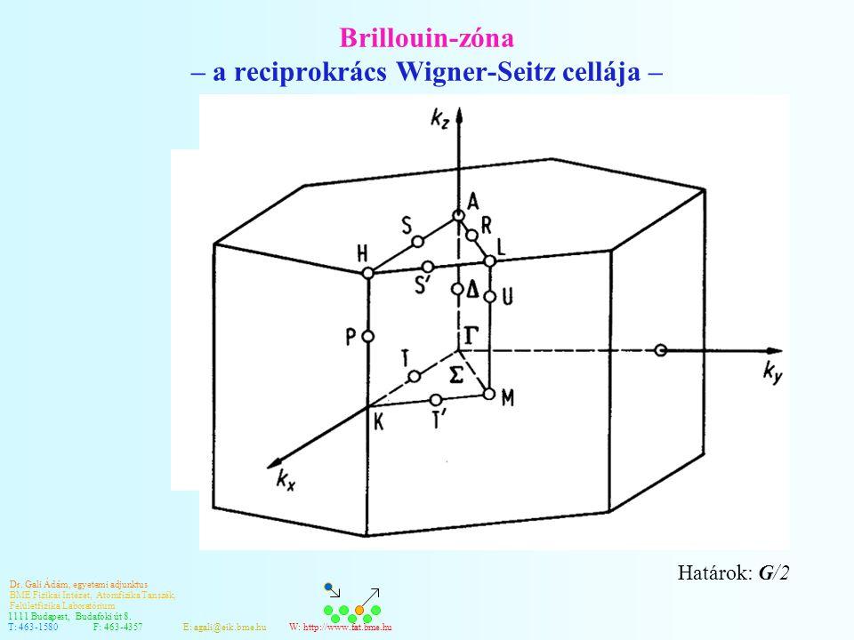 Brillouin-zóna – a reciprokrács Wigner-Seitz cellája –