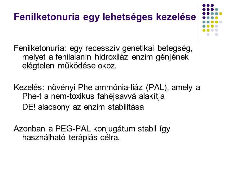 Fenilketonuria egy lehetséges kezelése
