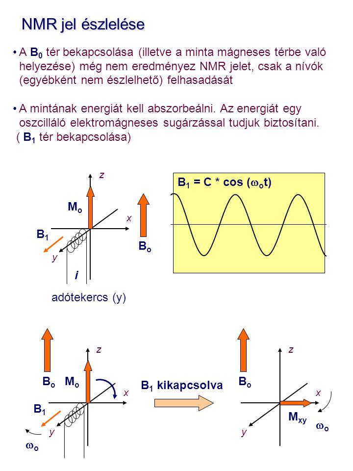NMR jel észlelése A B0 tér bekapcsolása (illetve a minta mágneses térbe való. helyezése) még nem eredményez NMR jelet, csak a nívók.