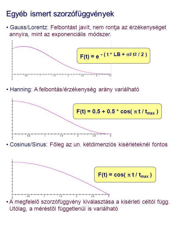 Egyéb ismert szorzófüggvények