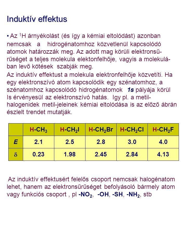 Induktív effektus Az 1H árnyékolást (és így a kémiai eltolódást) azonban.